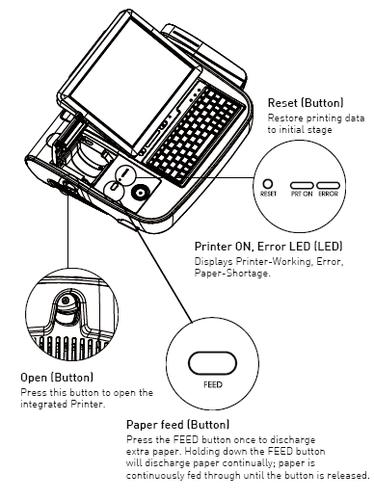 Caisse enregistreuse tactile PosBank miniOII: imprimante-ticket intégrée