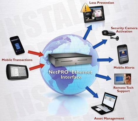 Le tiroir-caisse APG NetPRO est un appareil intelligent connecté au réseau