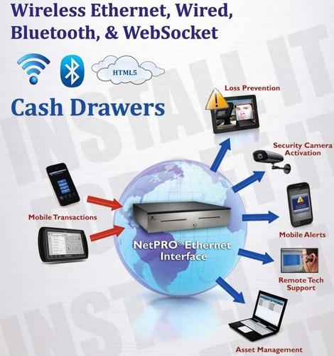 Environnement réseau du NetPRO: WiFi, Ethernet, Bluetooth, HTML5 WebSocket