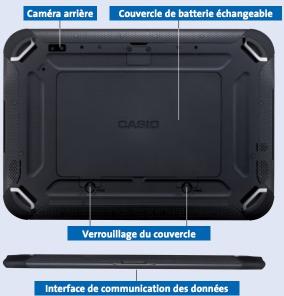 Casio V-T500