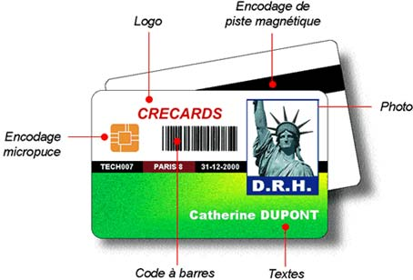 Crecards, spécialiste en imprimantes badges/cartes