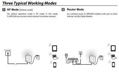 Exemples d'utilisation du routeur de Star