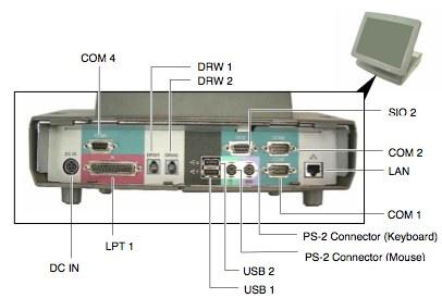 connectique du toshiba-tec ST-70